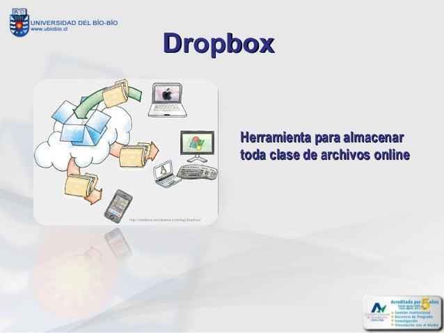 Dropbox                                             Herramienta para almacenar                                            ...