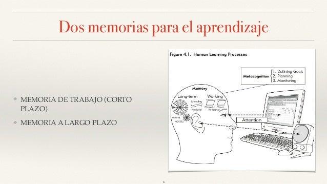 doctorate in instructional design