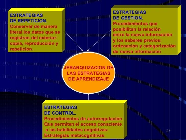 Aprendizaje Estrategico Y Metacognitivo
