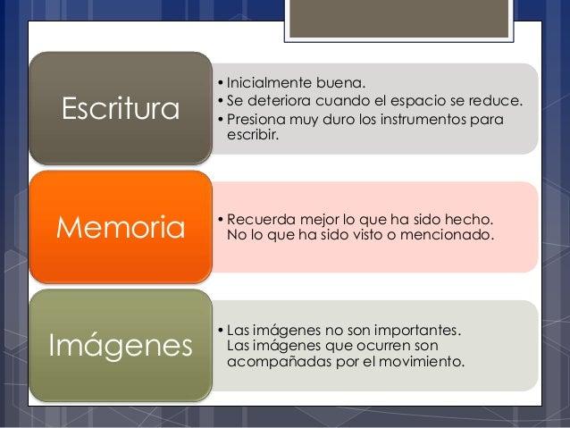 Escritura  Memoria  Imágenes  • Inicialmente buena. • Se deteriora cuando el espacio se reduce. • Presiona muy duro los in...