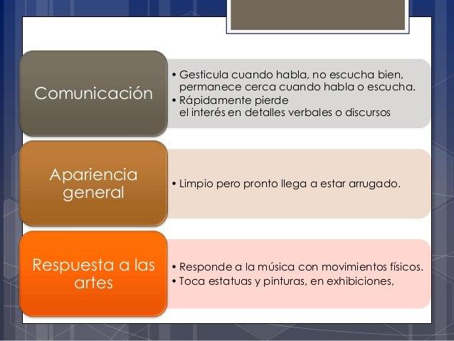 Comunicación  Apariencia general  Respuesta a las artes  • Gesticula cuando habla, no escucha bien, permanece cerca cuando...