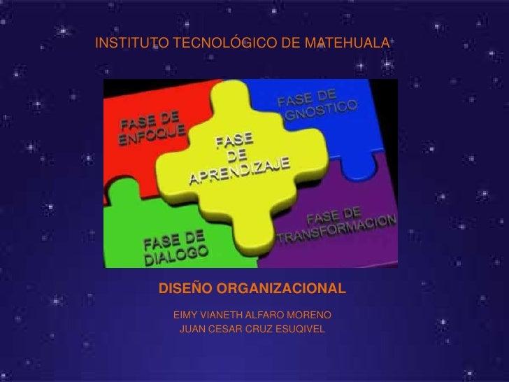 INSTITUTO TECNOLÓGICO DE MATEHUALA       DISEÑO ORGANIZACIONAL         EIMY VIANETH ALFARO MORENO          JUAN CESAR CRUZ...