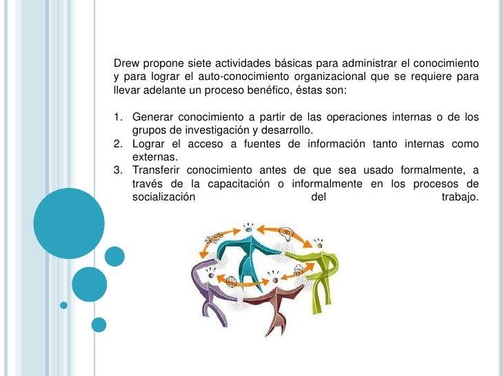 4. Representar el conocimiento a través de reportes, gráficas ypresentaciones,                                            ...