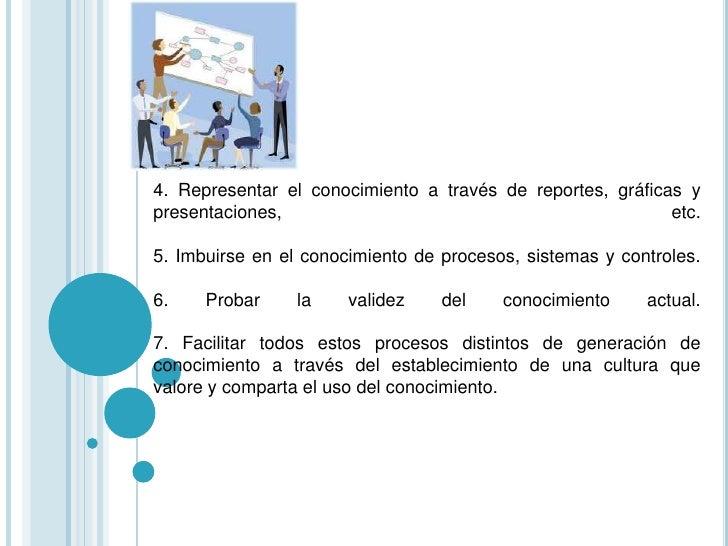 El Aprendizaje Organizacional esta dado por cinco disciplinas:·  Desarrollo Personal: Aprender a expandir nuestra capacida...