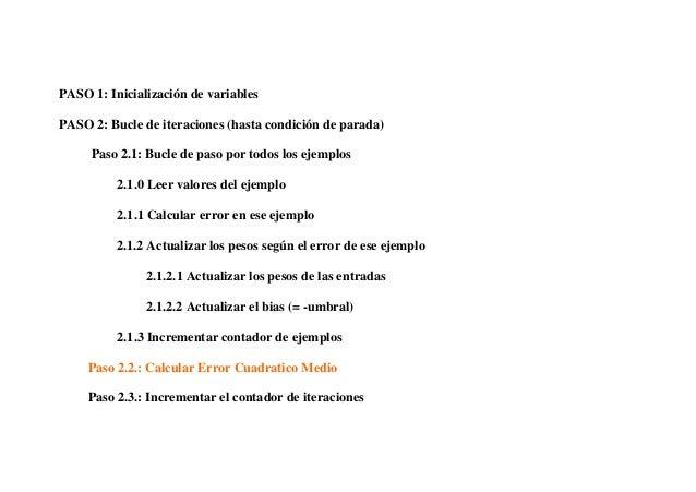PASO 1: Inicialización de variablesPASO 2: Bucle de iteraciones (hasta condición de parada)     Paso 2.1: Bucle de paso po...