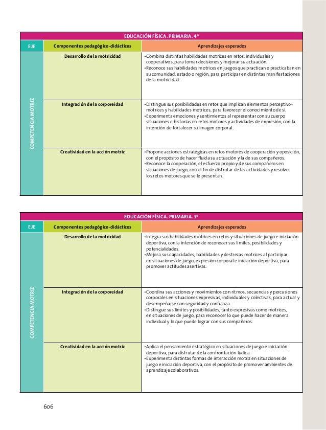 10 Libros gratuitos en PDF para aprender Ingl s