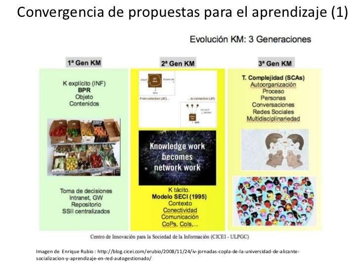 Convergencia de propuestaspara el aprendizaje (1) <br />Imagen de  Enrique Rubio : http://blog.cicei.com/erubio/2008/11/24...