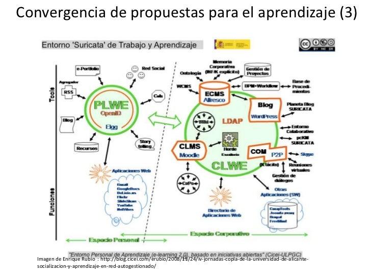 Convergencia de propuestas para el aprendizaje (3)<br />Imagen de Enrique Rubio  : http://blog.cicei.com/erubio/2008/11/24...