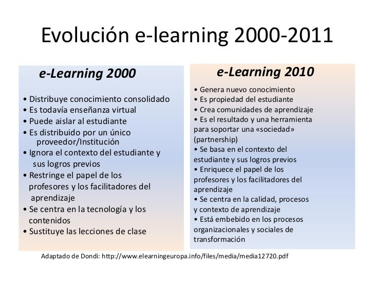 Evolucióne-learning 2000-2011<br />e-Learning 2000<br />• Distribuyeconocimientoconsolidado<br />• Es todavíaenseñanza vir...