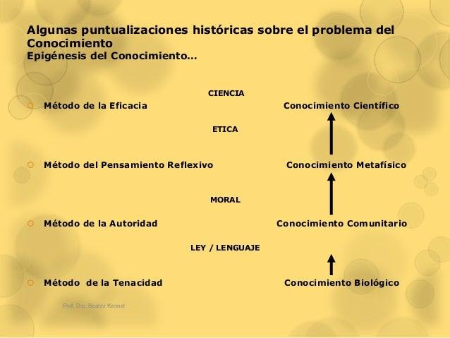 APRENDIZAJE TRANSFERENCIAL Slide 2