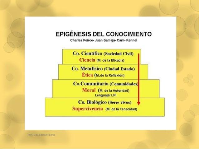 APRENDIZAJE TRANSFERENCIAL Slide 3