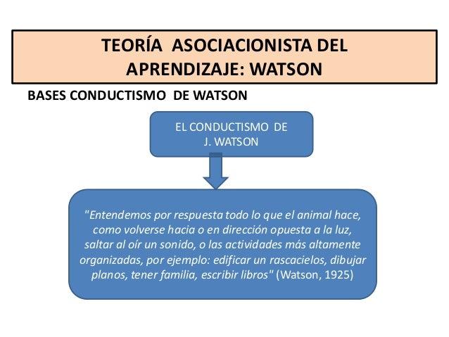 TEORÍA ASOCIACIONISTA DEL            APRENDIZAJE: WATSONBASES CONDUCTISMO DE WATSON                         EL CONDUCTISMO...