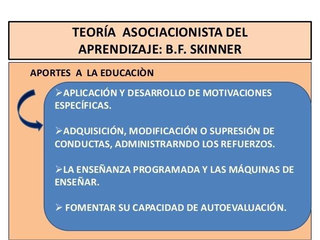 TEORÍA ASOCIACIONISTA DEL        APRENDIZAJE: B.F. SKINNERAPORTES A LA EDUCACIÒN    APLICACIÓN Y DESARROLLO DE MOTIVACION...