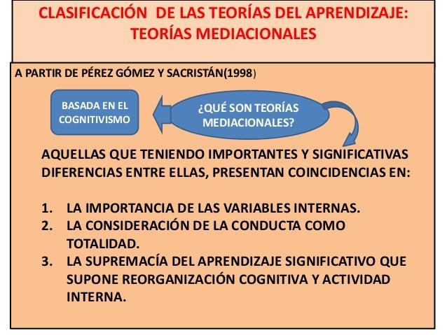 CLASIFICACIÓN DE LAS TEORÍAS DEL APRENDIZAJE:                TEORÍAS MEDIACIONALESA PARTIR DE PÉREZ GÓMEZ Y SACRISTÁN(1998...