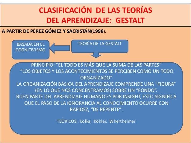 CLASIFICACIÓN DE LAS TEORÍAS                DEL APRENDIZAJE: GESTALTA PARTIR DE PÉREZ GÓMEZ Y SACRISTÁN(1998):     BASADA ...