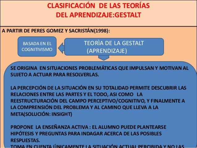 CLASIFICACIÓN DE LAS TEORÍAS                   DEL APRENDIZAJE:GESTALTA PARTIR DE PERES GOMEZ Y SACRISTÁN(1998):       BAS...