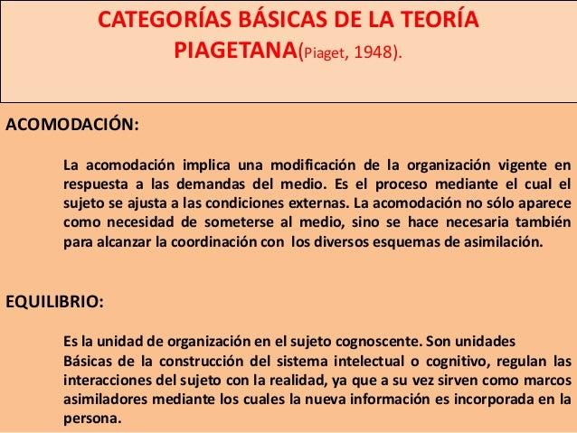 CATEGORÍAS BÁSICAS DE LA TEORÍA                PIAGETANA(Piaget, 1948).ACOMODACIÓN:      La acomodación implica una modifi...