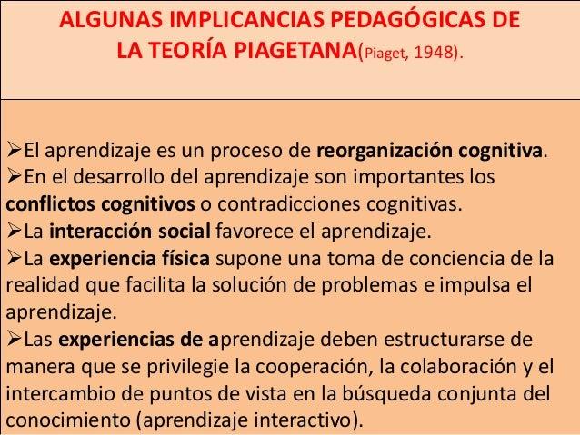 ALGUNAS IMPLICANCIAS PEDAGÓGICAS DE         LA TEORÍA PIAGETANA(Piaget, 1948).El aprendizaje es un proceso de reorganizac...