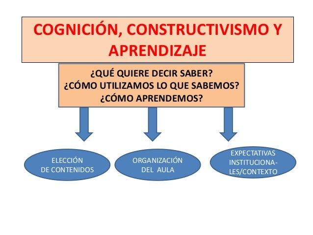 TEORÍA COGNITIVA(Resniek/Collins,1998)                    APRENDIZAJE COMO                    CAMBIO COGNITVO             ...