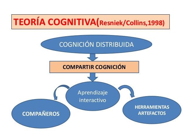 CONSTRUCTIVISMO:PROBLEMÁTICA                 DISCREPANCIASDEFINICIÓN DEL    CODICIONES DECONOCIMIENTO       APLICACIÓN A  ...