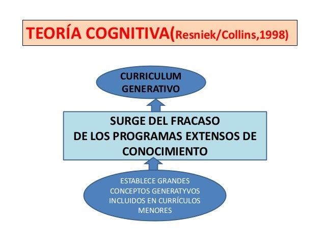 CONSTRUCTIVISMO:TIPOSCUESTIONES DE FONDO PARA APLICAR CONSTRUCTIVISMOS EN EL AULA(Carretero,1998)     CONSTRUCTIVISMO FILO...