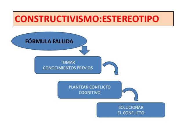 CONOCIMIENTO PREVIO: PROBLEMÁTICA                  CONOCIMIENTO                     PREVIO    OBSTÁCULO           USO     ...