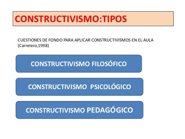 CAMBIO CONCEPTUAL• DOS VISIONESA EPSITÉMICAS EXISTEN SOBRE  CAMBIO CONCEPTUAL      PROCESO                     PROCESO    ...