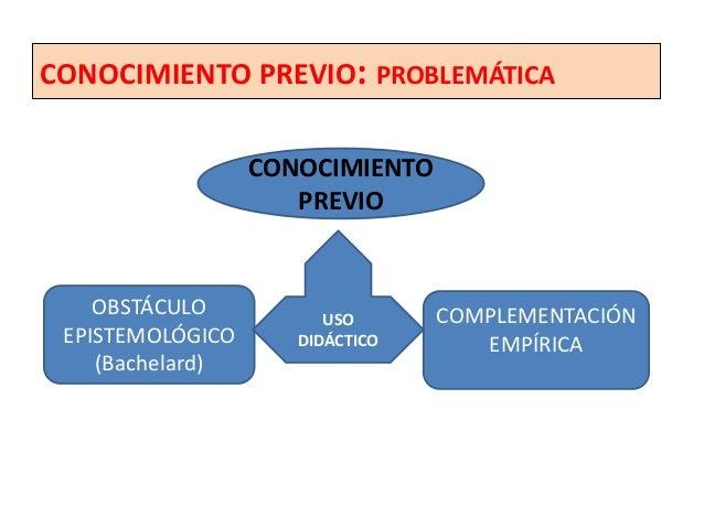 PROCESO DEL CAMBIO             CONCEPTUAL• MODELOS TEÓRICOS:                                        Reasignación          ...