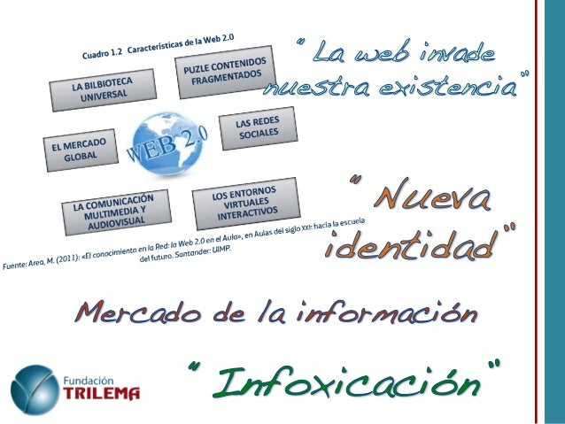 Aprendizaje y tecnología Slide 2