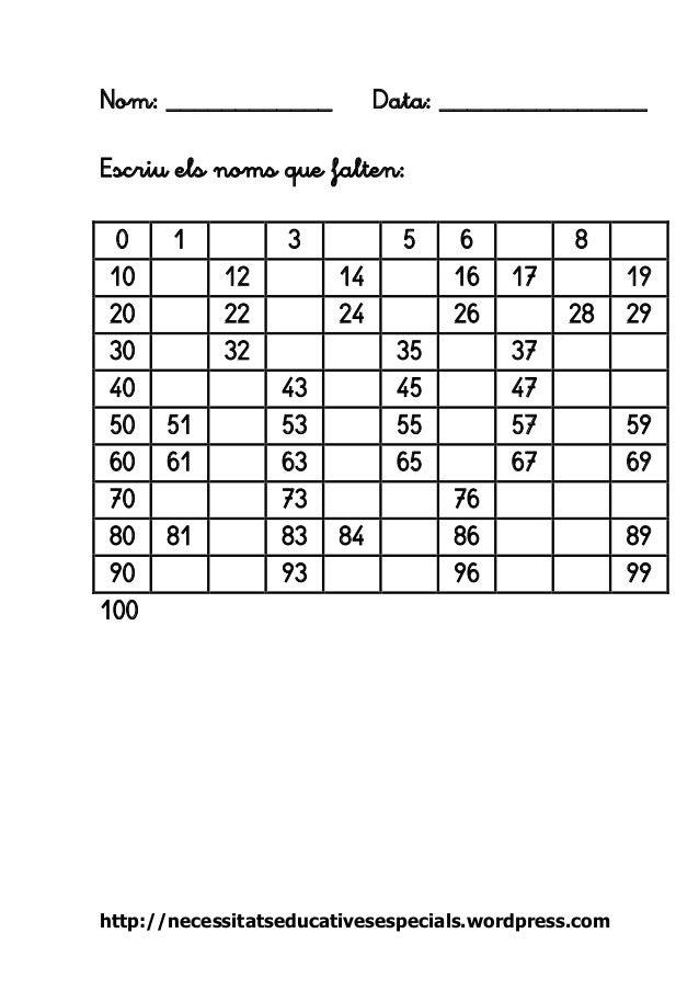 Aprenem els números del 0 al 100