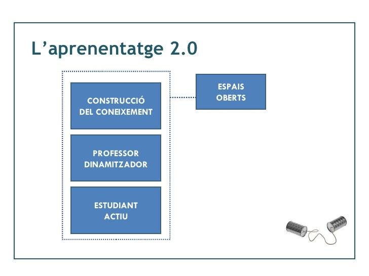 Aprenentatge 2.0 Slide 3