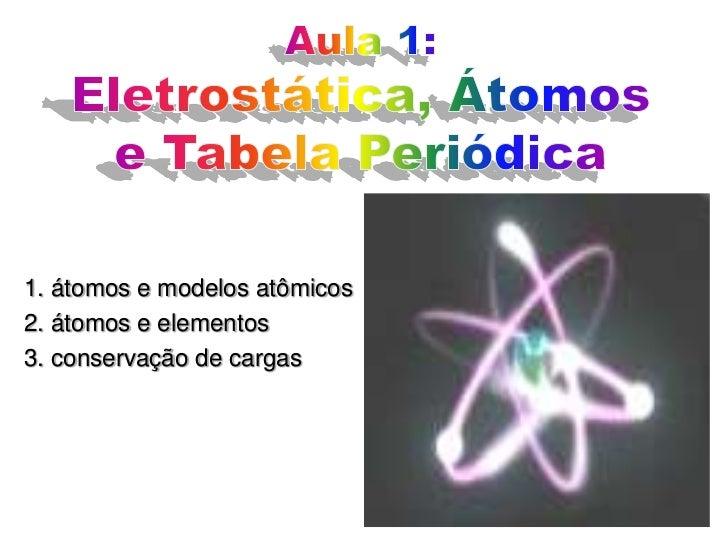 1. átomos e modelos atômicos2. átomos e elementos3. conservação de cargas