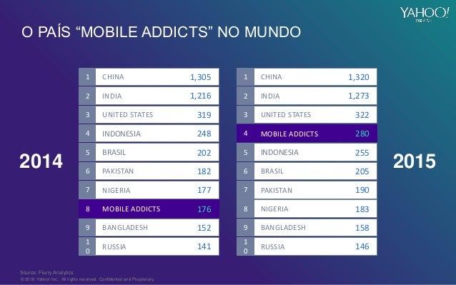Evento Digital Day RJ 2016 - Native Ads no Mundo de Mobile e Vídeo - Marcelo de Paulos - Yahoo! Slide 3