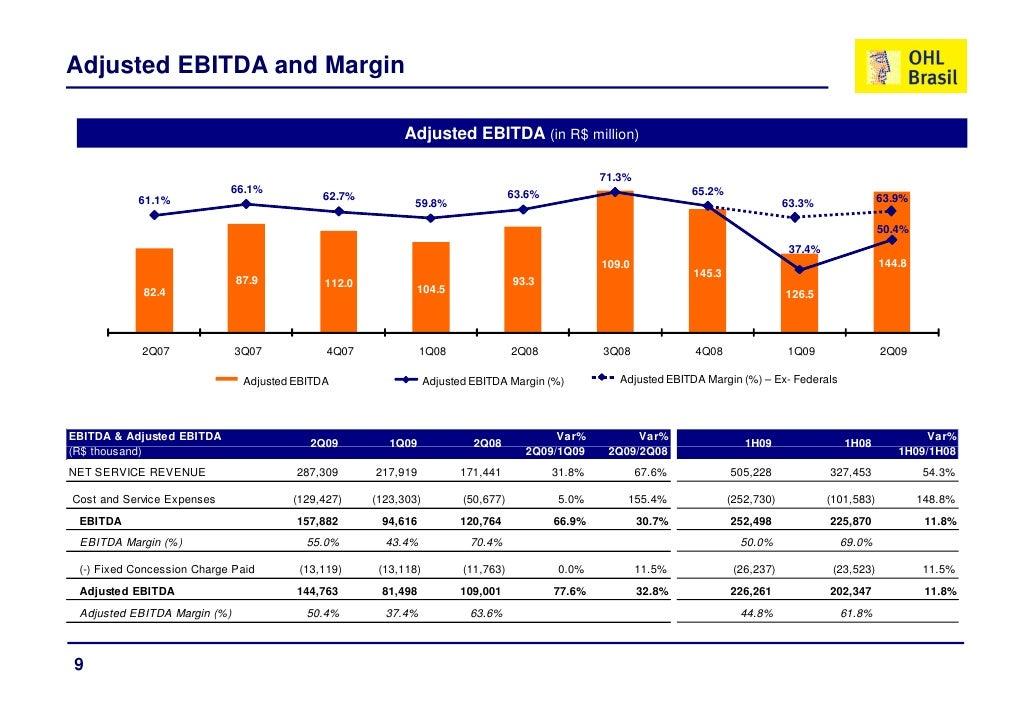 Adjusted EBITDA and Margin                                                            Adjusted EBITDA (in R$ million)     ...