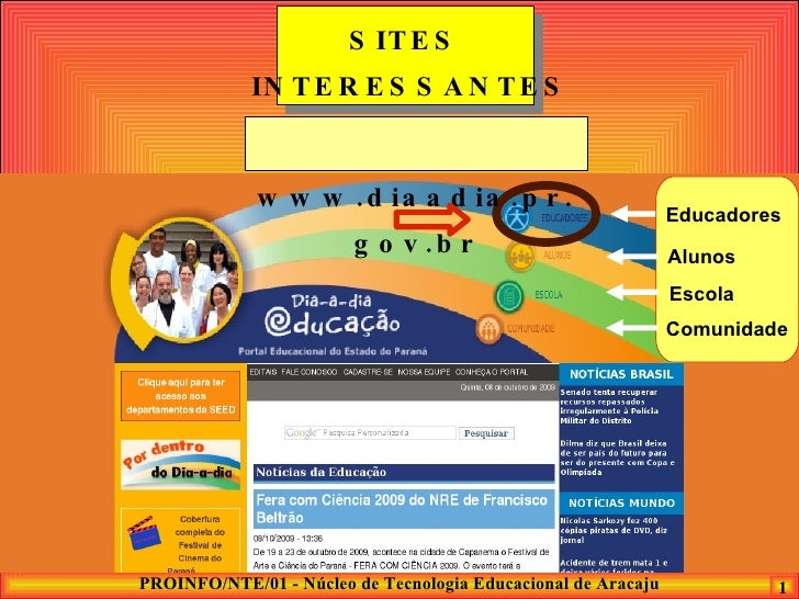 SITES INTERESSANTES Educadores Alunos Escola Comunidade www.diaadia.pr.gov.br
