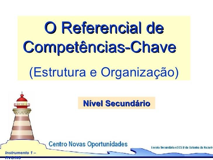 O Referencial de Competências-Chave  (Estrutura e Organização) Nível Secundário