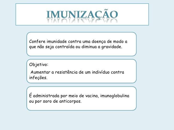 Confere imunidade contra uma doença de modo aque não seja contraída ou diminua a gravidade.Objetivo: Aumentar a resistênci...