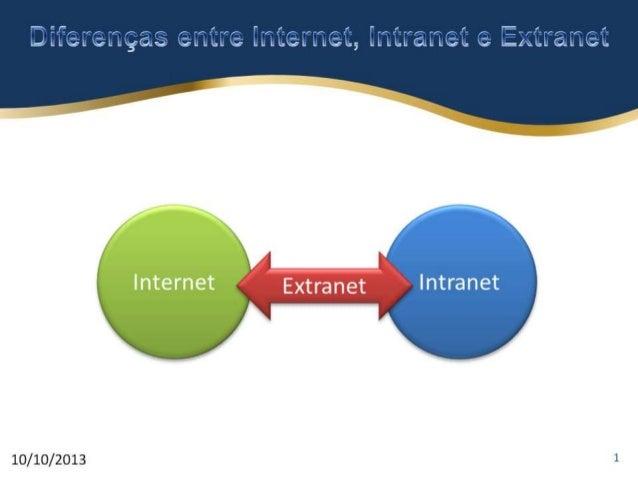 Dibujos De Internet Intranet Y Extranet: Internet, Intranet E Extranet