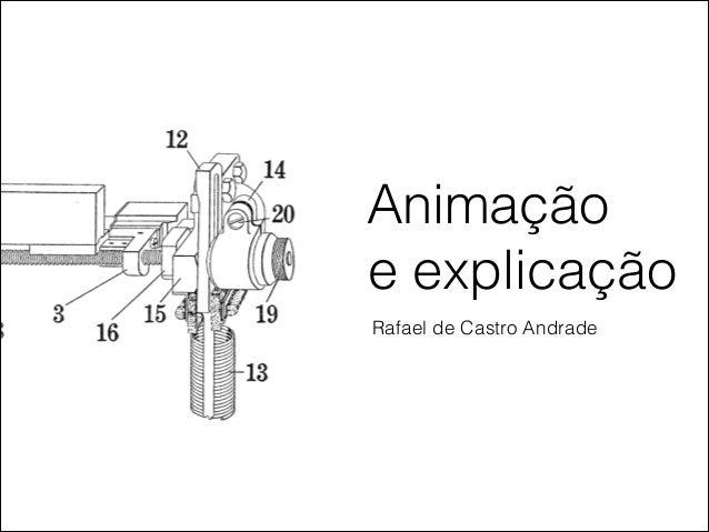 Animação e explicação Rafael de Castro Andrade
