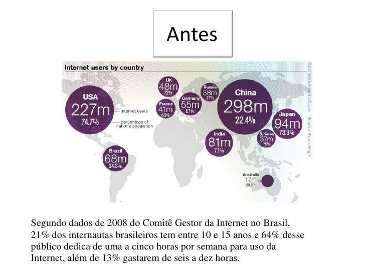 Antes<br />Segundo dados de 2008 do Comitê Gestor da Internet no Brasil, 21% dos internautas brasileiros tem entre 10 e 15...