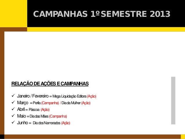 CAMPANHAS 1º SEMESTRE 2013  RELAÇÃO DE AÇÕES E CAMPANHAS  Janeiro / Fevereiro = MegaLiquidação Editora (Ação)  Março =Pe...