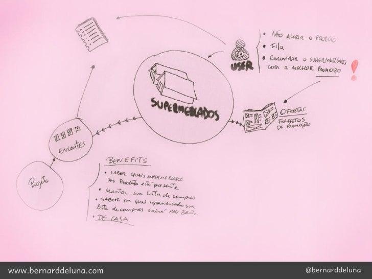 """Fluxo da aplicação       • Validar cenários e personas       • Destacar """"user goals""""       • Identificar buracos       • M..."""