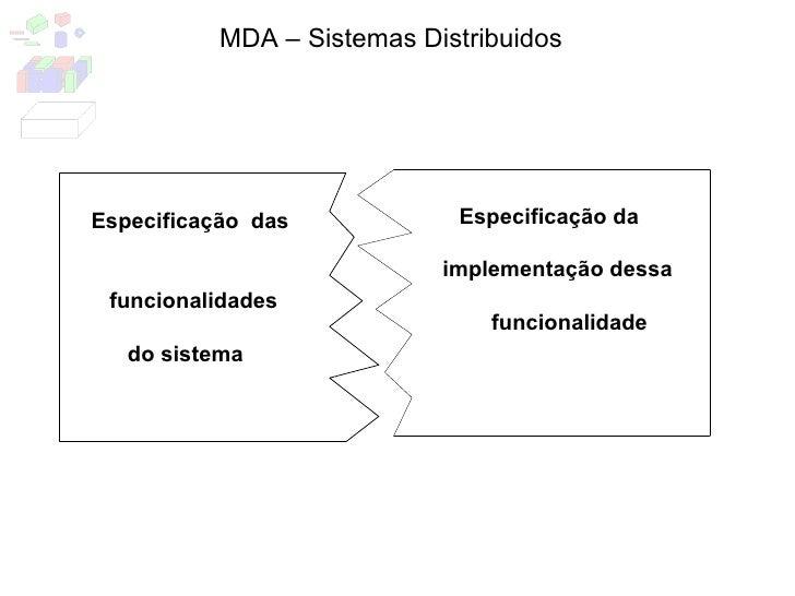 MDA – Sistemas Distribuidos Especificação  das  funcionalidades  do sistema Especificação da  implementação dessa  funcion...
