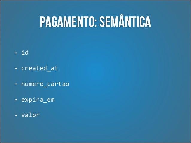 """Comportamento: Relacionamentos {       """"links"""":  [           {  """"rel"""":  """"self"""",  """"href"""":  """"/pedi..."""