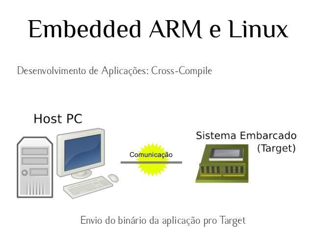 Embedded ARM e Linux Desenvolvimento de Aplicações: Cross-Compile  Comunicação  Envio do binário da aplicação pro Target