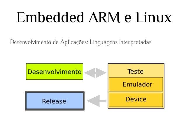 Embedded ARM e Linux Desenvolvimento de Aplicações: Linguagens Interpretadas