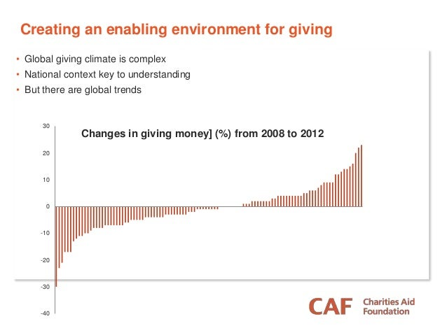 Creating an enabling environment for giving • Global giving climate is complex • National context key to understanding • B...