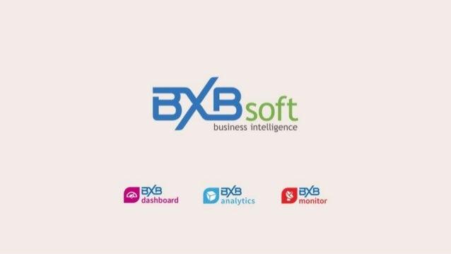 Foco Desenvolvimento e distribuição de ferramentas de software de BI para PMEs e para projetos departamentais de grandes o...