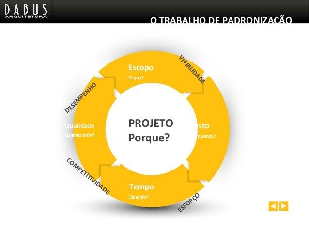 FOCO Assegurar a identidade da percepção do negócio do cliente, respeitando suas características e particularidades.