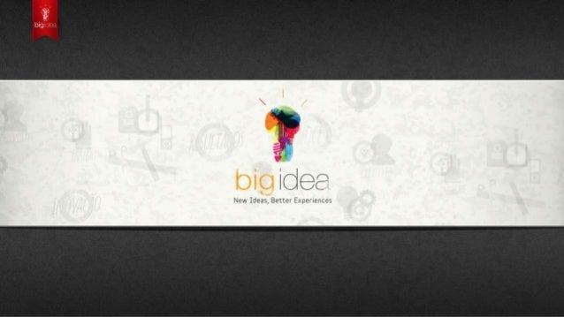 Apresentação institucional Big Idea Produções